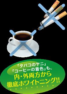 「タバコのヤニ」「コーヒーの着色」も、内・外両方から徹底ホワイトニング